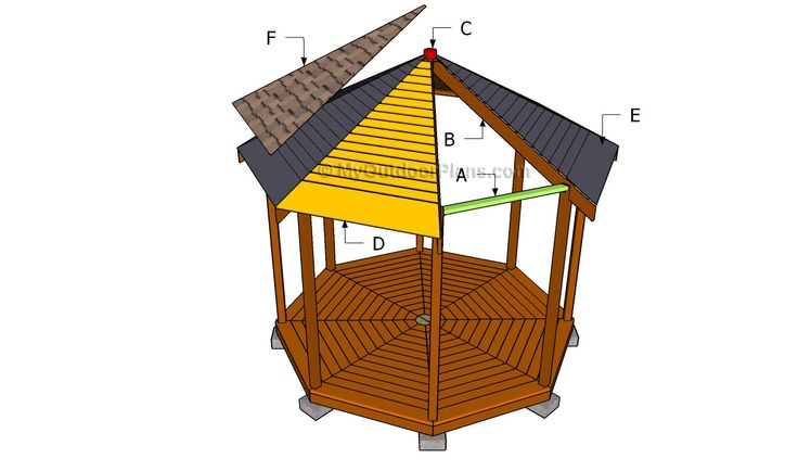How to build a gazebo from wood - Build rectangular gazebo guide models ...