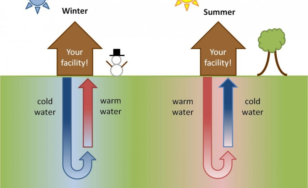 What is a heat pump system from Sweden